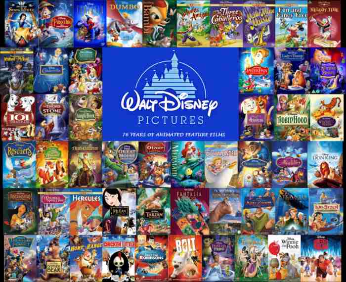full list of disney animated movies in 2000s